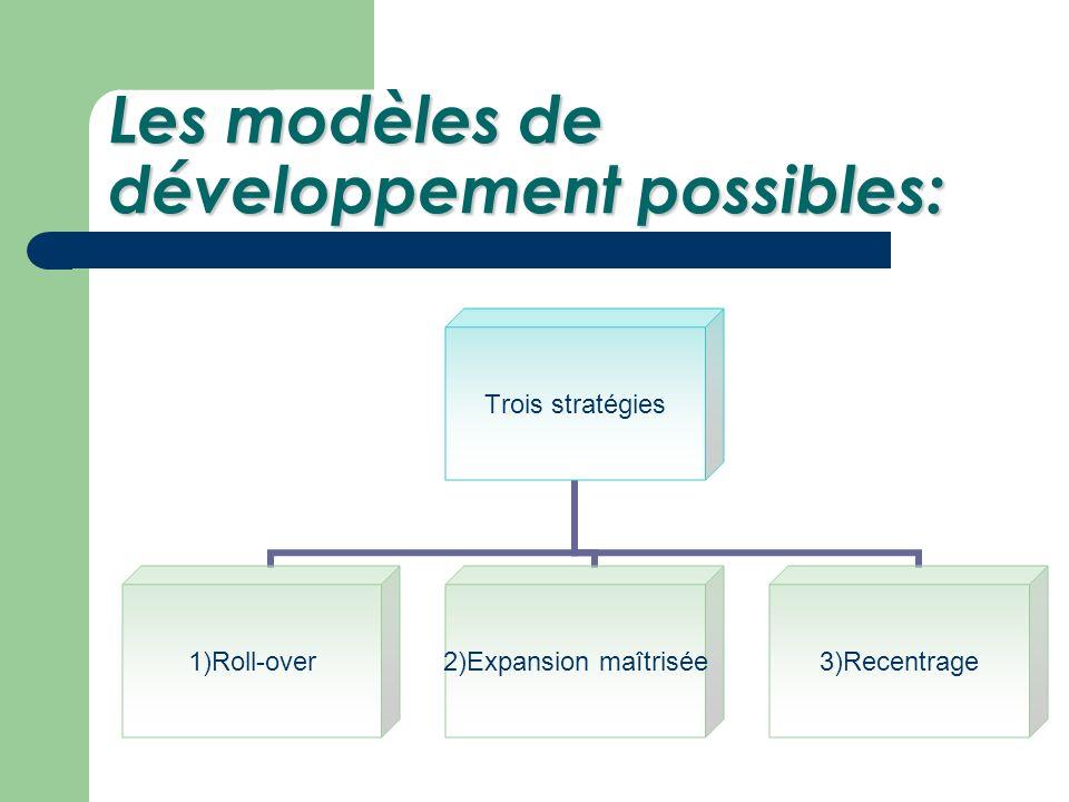 Les modèles de développement possibles: