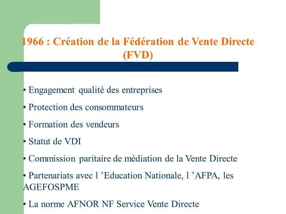 1966 : Création de la Fédération de Vente Directe (FVD)