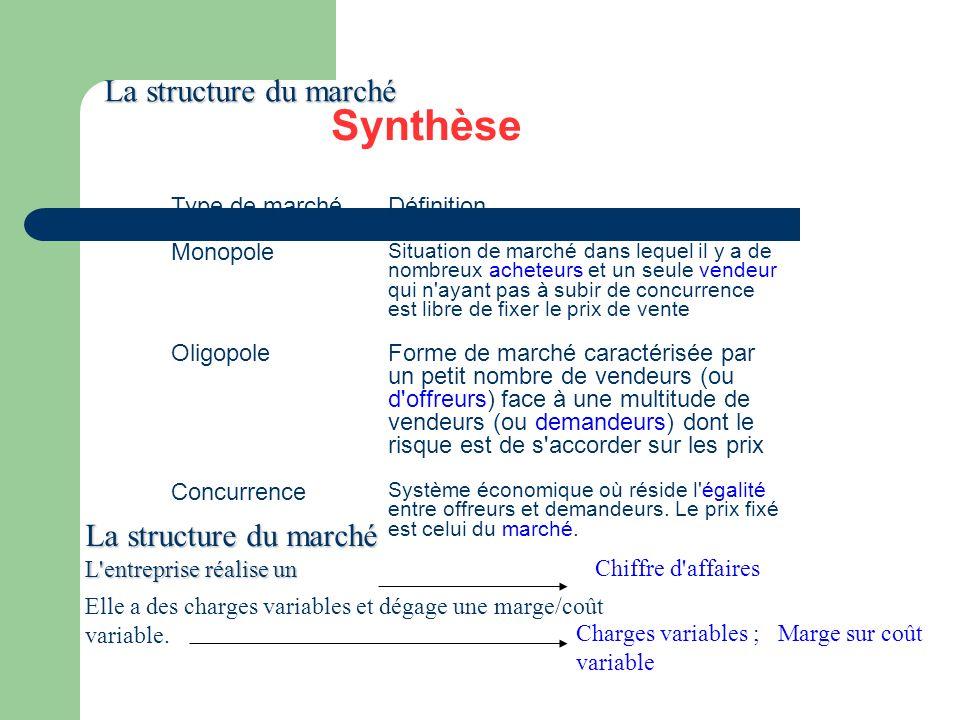 Synthèse La structure du marché La structure du marché Type de marché