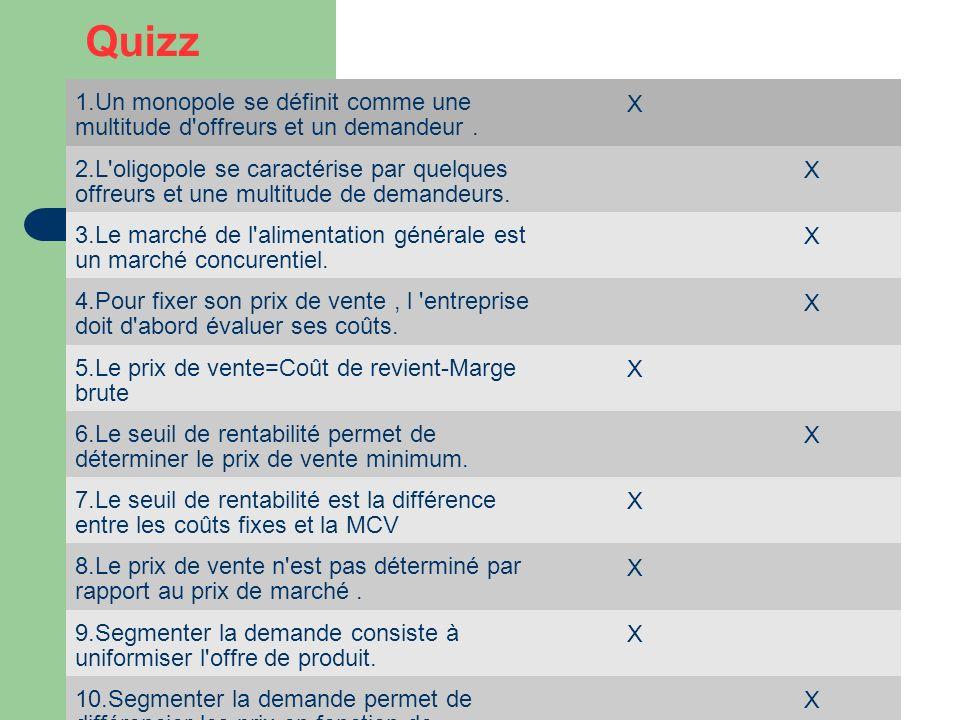 Quizz 1.Un monopole se définit comme une multitude d offreurs et un demandeur . X.