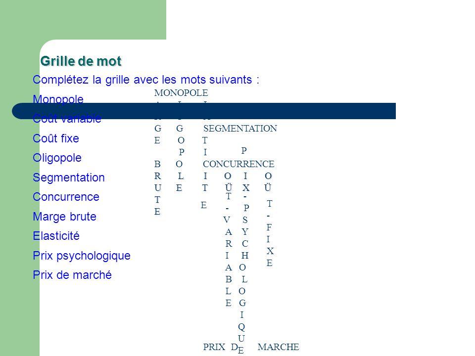 Grille de mot Complétez la grille avec les mots suivants : Monopole