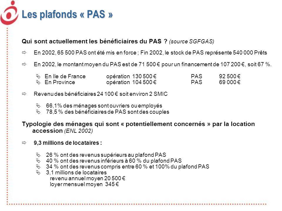 Les plafonds « PAS » Qui sont actuellement les bénéficiaires du PAS (source SGFGAS)