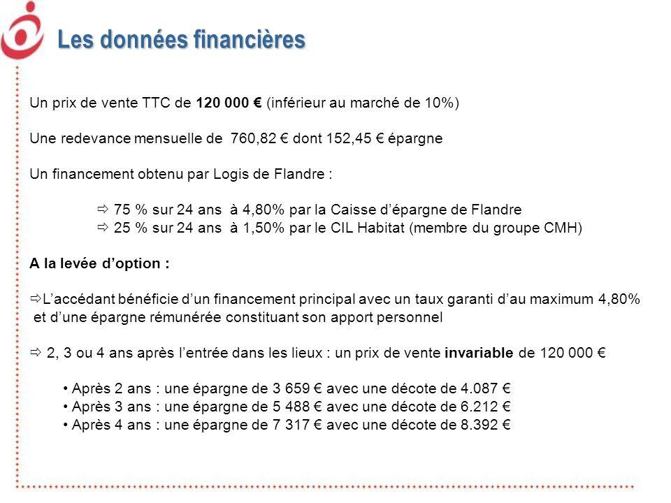 Les données financières