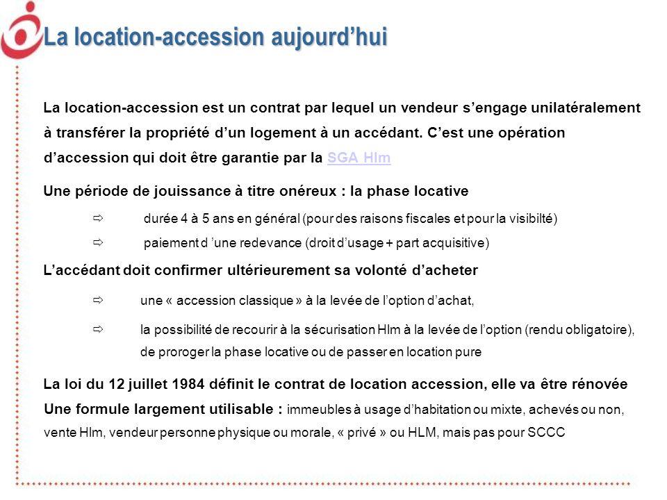 La location-accession aujourd'hui