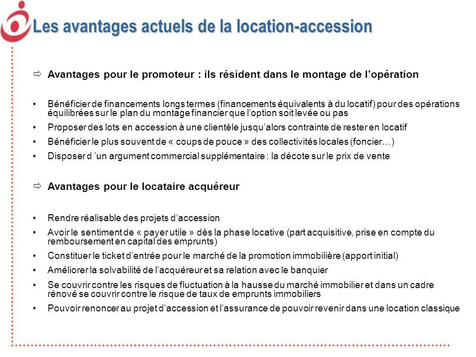 Les avantages actuels de la location-accession