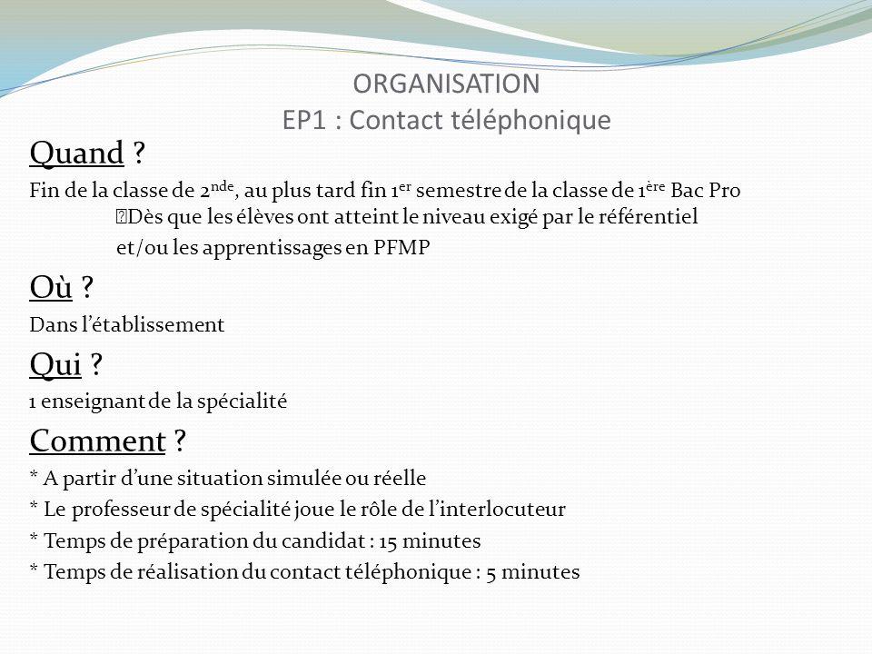 ORGANISATION EP1 : Contact téléphonique