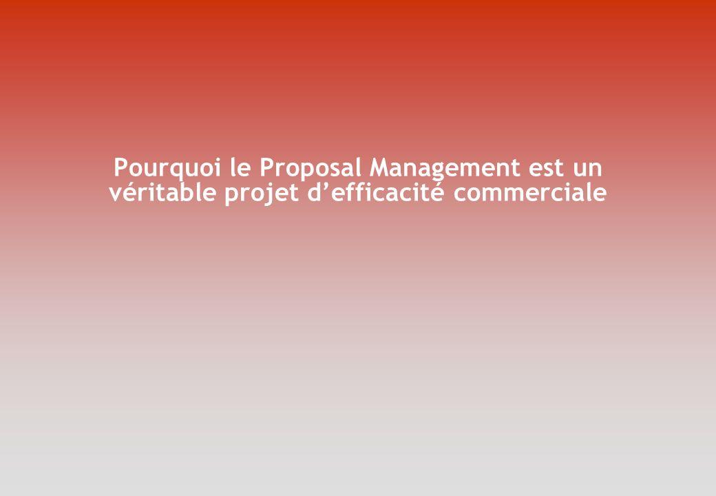 Pourquoi le Proposal Management est un véritable projet d'efficacité commerciale