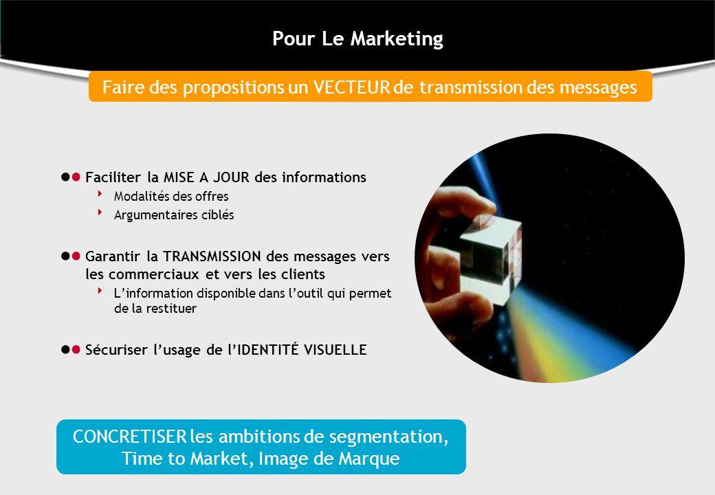 Faire des propositions un VECTEUR de transmission des messages
