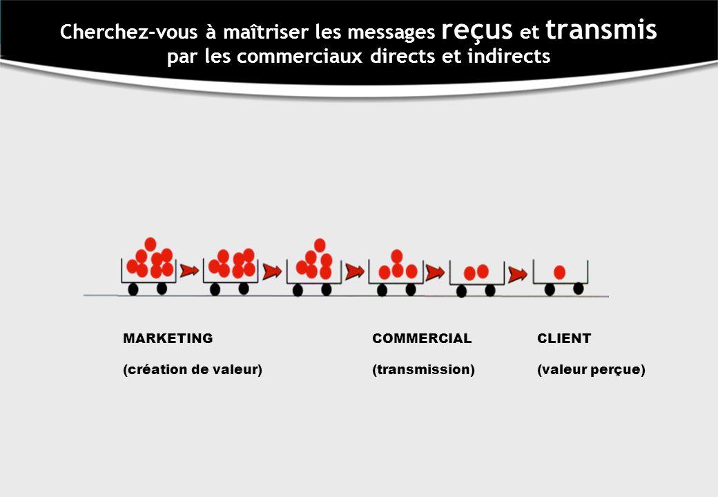 Cherchez-vous à maîtriser les messages reçus et transmis par les commerciaux directs et indirects