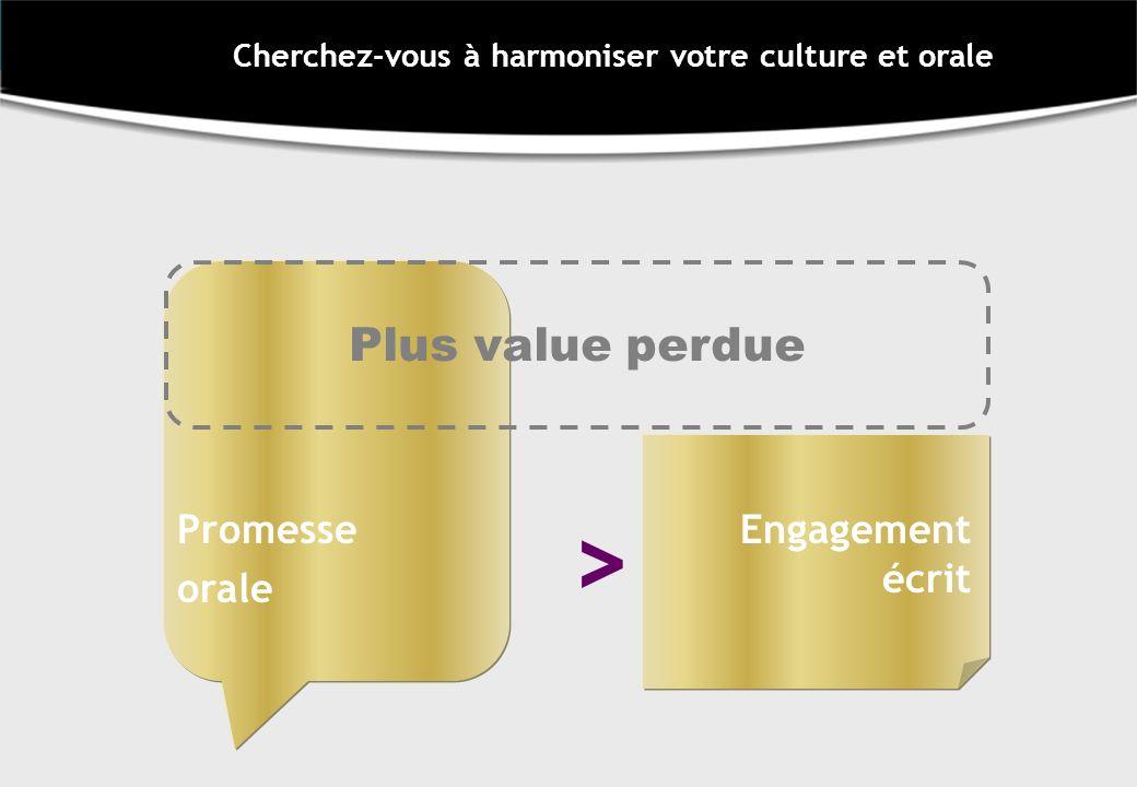 Cherchez-vous à harmoniser votre culture et orale