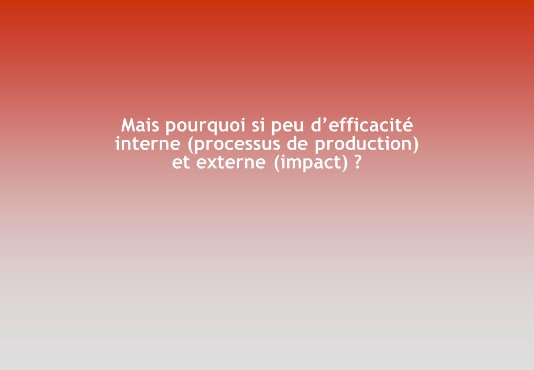 Mais pourquoi si peu d'efficacité interne (processus de production) et externe (impact)
