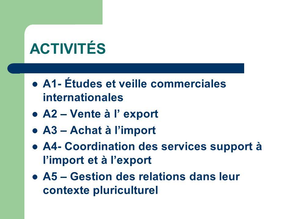 ACTIVITÉS A1- Études et veille commerciales internationales