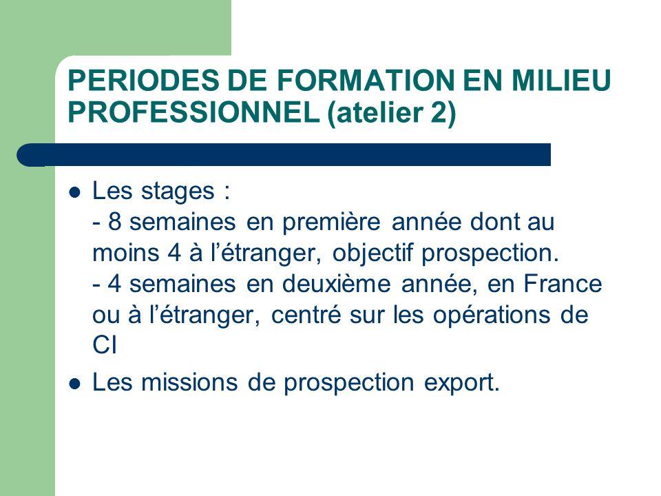 PERIODES DE FORMATION EN MILIEU PROFESSIONNEL (atelier 2)