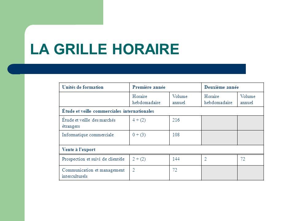 LA GRILLE HORAIRE Unités de formation Première année Deuxième année