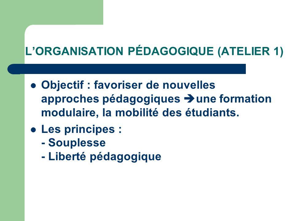 L'ORGANISATION PÉDAGOGIQUE (ATELIER 1)