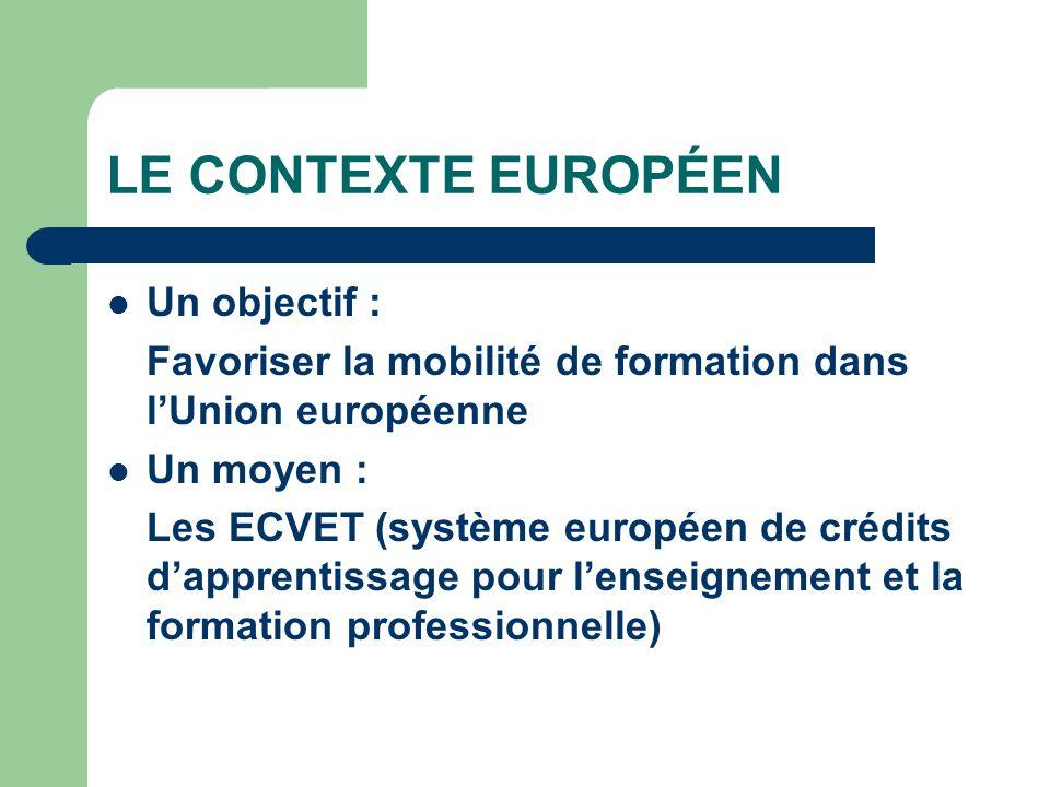 LE CONTEXTE EUROPÉEN Un objectif :