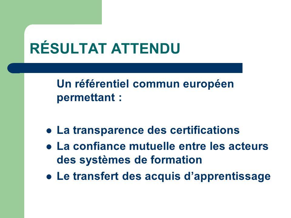 RÉSULTAT ATTENDU Un référentiel commun européen permettant :