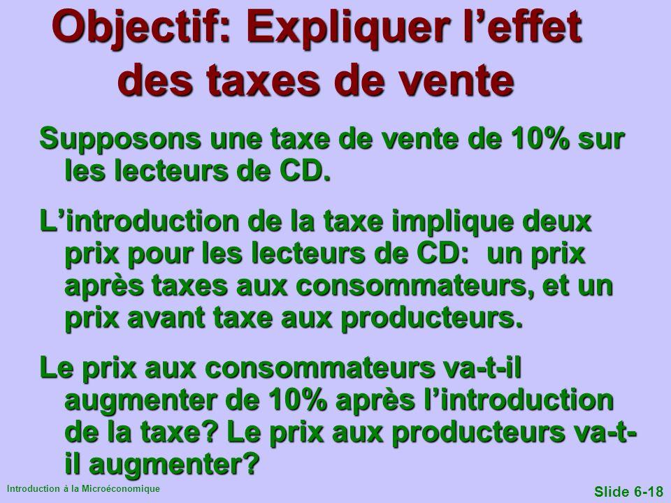 Objectif: Expliquer l'effet des taxes de vente