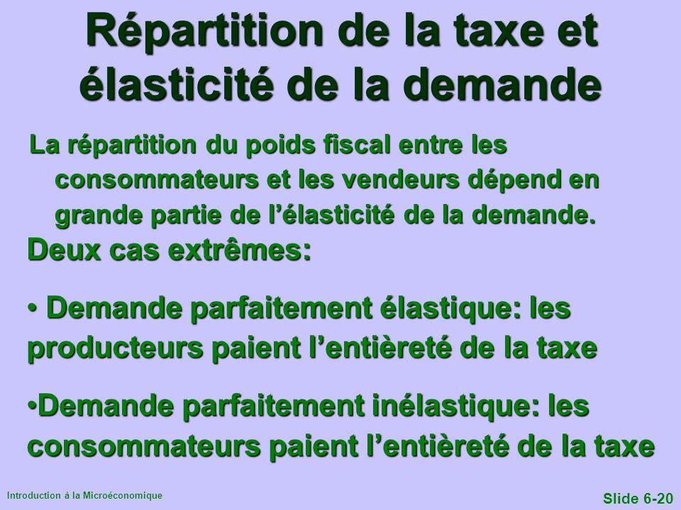 Répartition de la taxe et élasticité de la demande