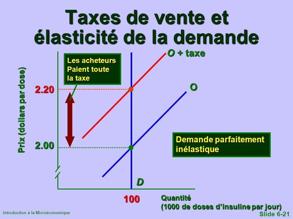 Taxes de vente et élasticité de la demande