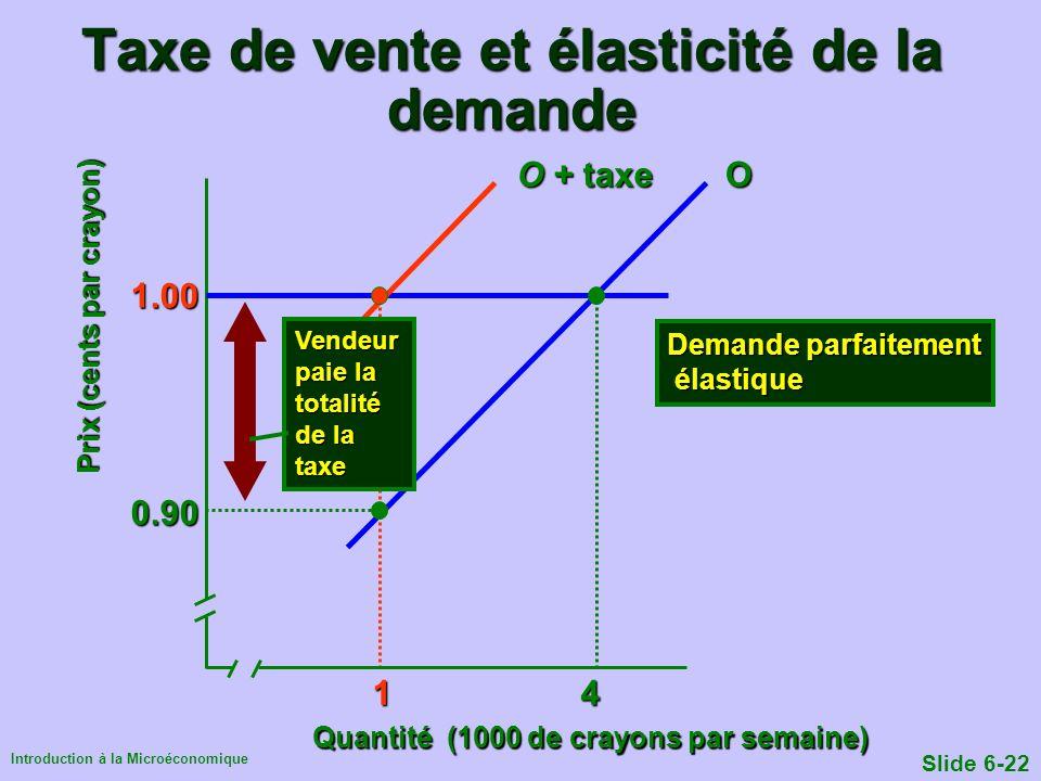Taxe de vente et élasticité de la demande