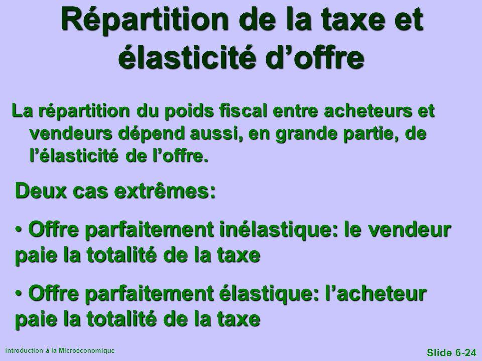 Répartition de la taxe et élasticité d'offre