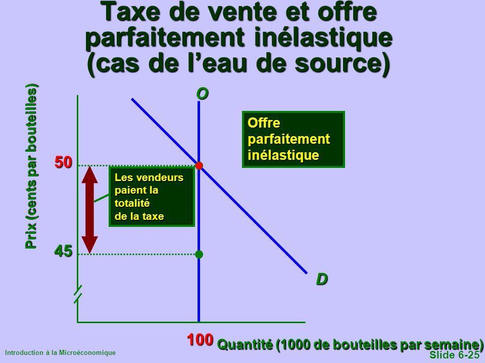 Taxe de vente et offre parfaitement inélastique (cas de l'eau de source)