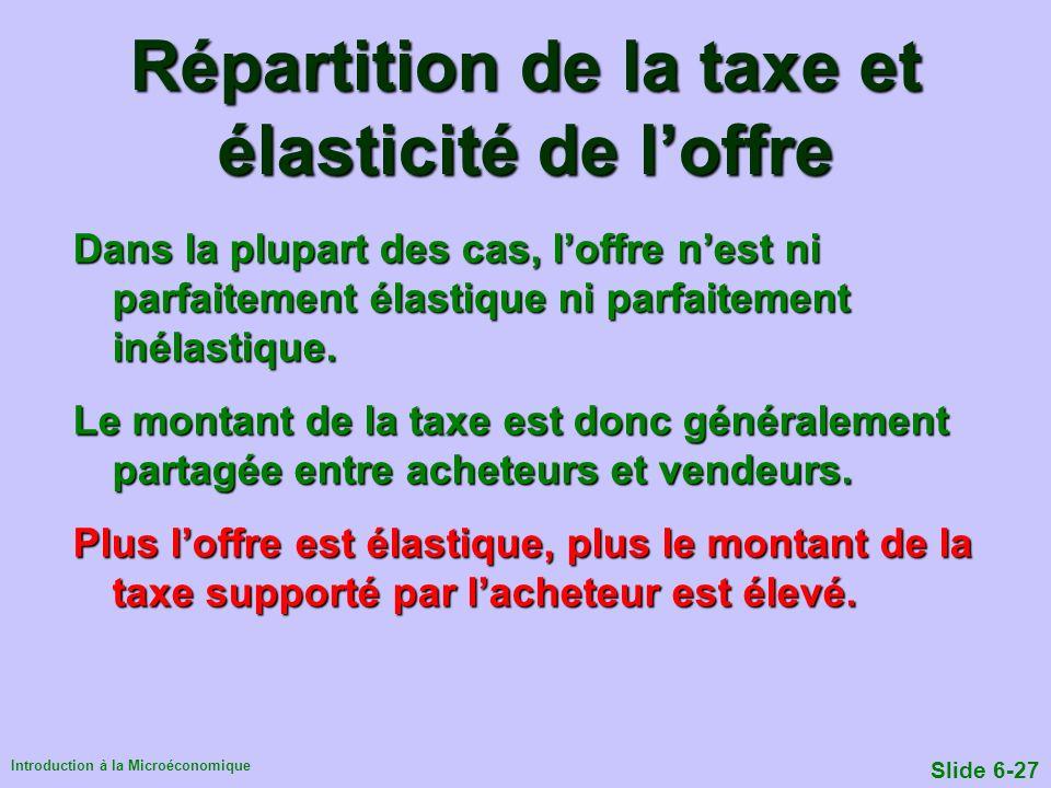 Répartition de la taxe et élasticité de l'offre