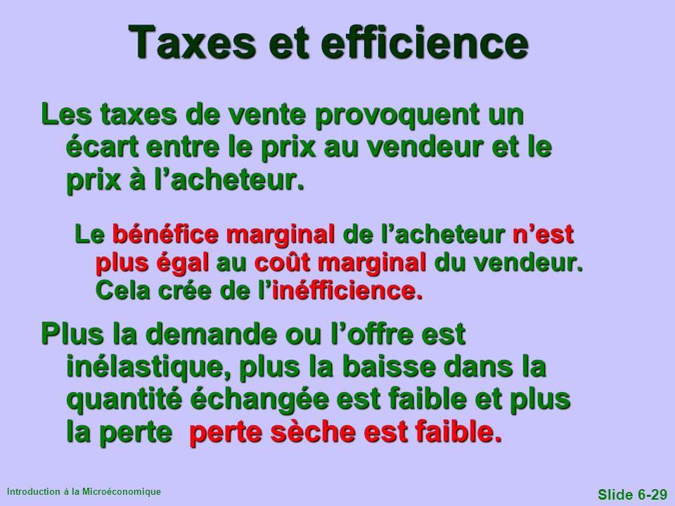 Taxes et efficience Les taxes de vente provoquent un écart entre le prix au vendeur et le prix à l'acheteur.