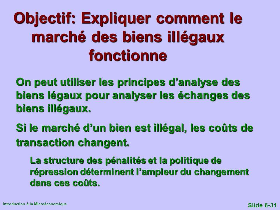Objectif: Expliquer comment le marché des biens illégaux fonctionne