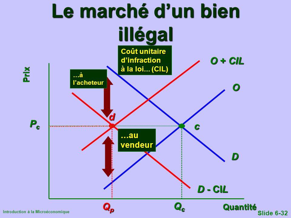 Le marché d'un bien illégal