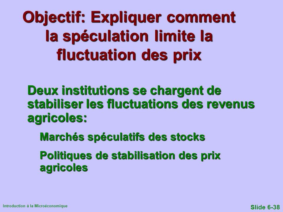 Objectif: Expliquer comment la spéculation limite la fluctuation des prix