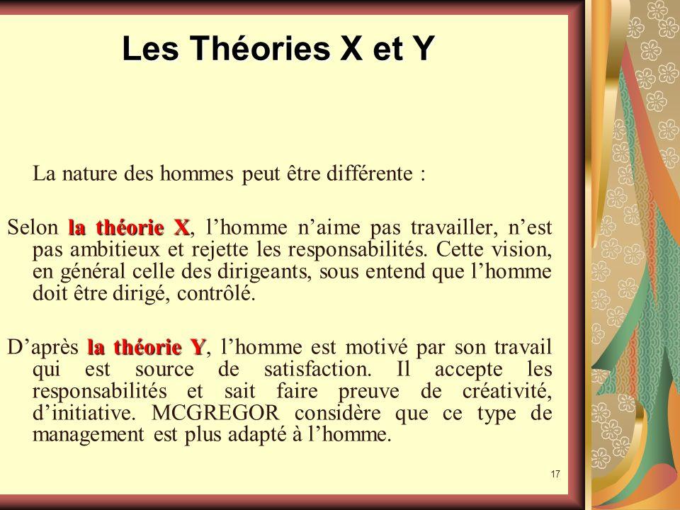 Les Théories X et Y La nature des hommes peut être différente :
