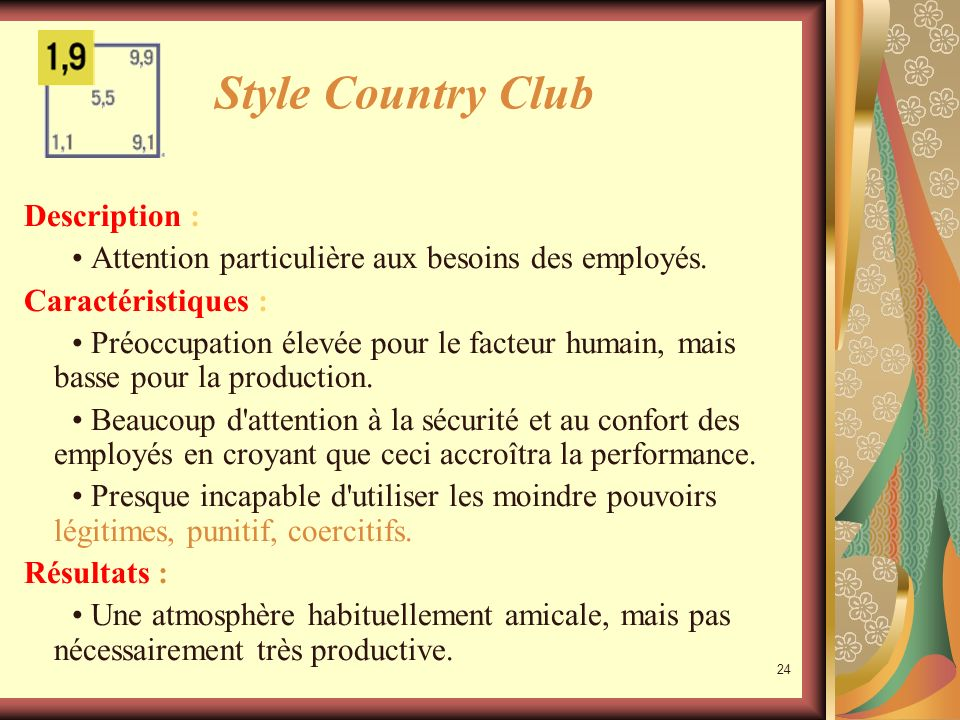 Style Country Club Description :