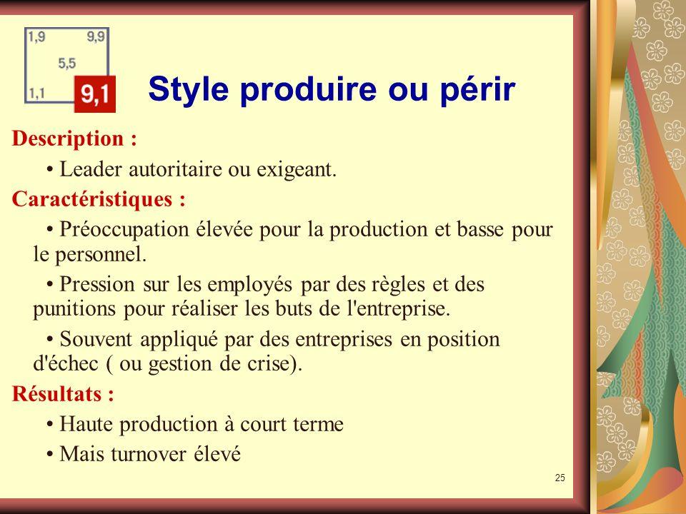 Style produire ou périr