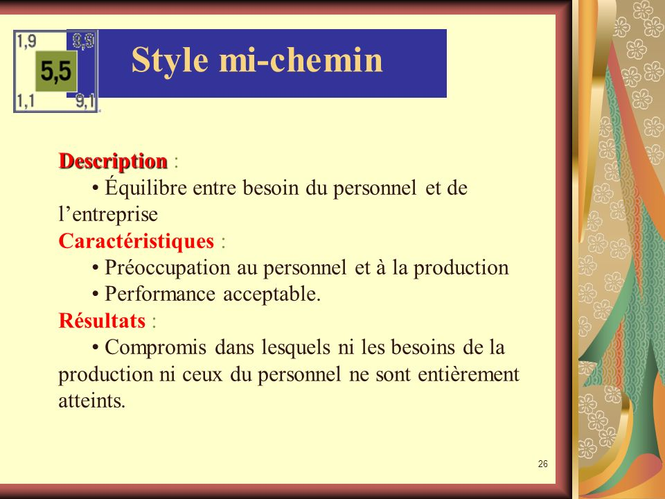 Style mi-chemin Description :
