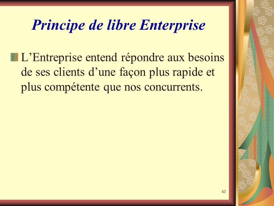 Principe de libre Enterprise