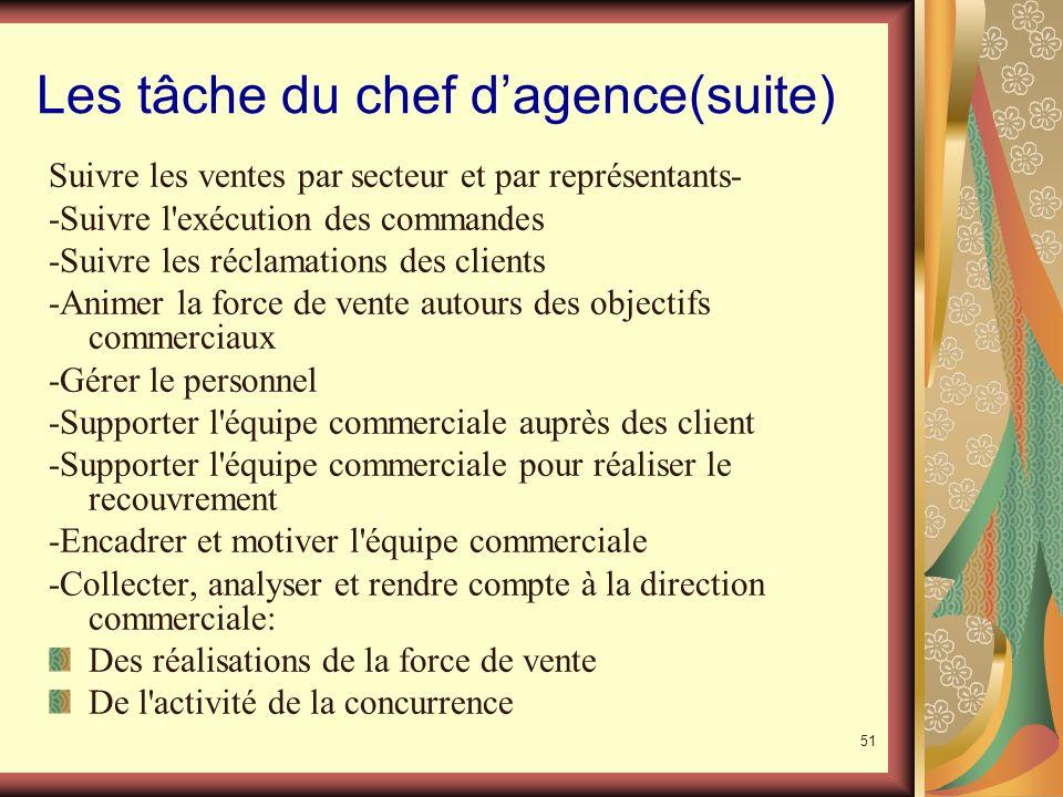Les tâche du chef d'agence(suite)