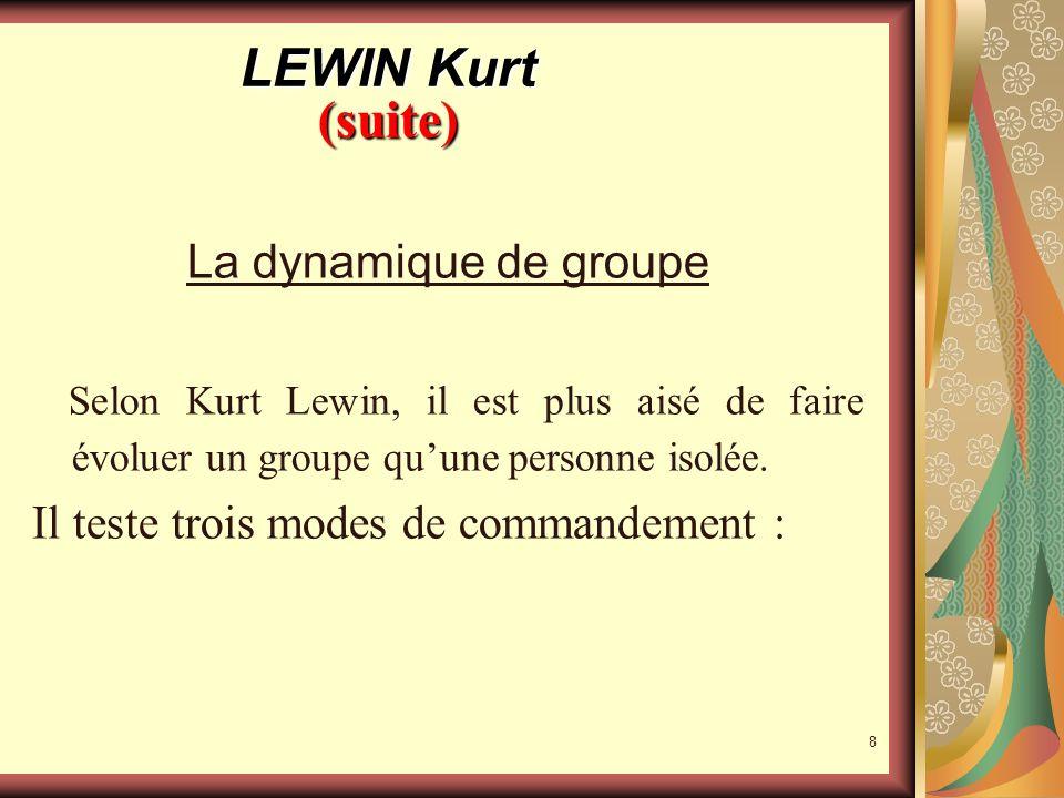 LEWIN Kurt (suite) La dynamique de groupe