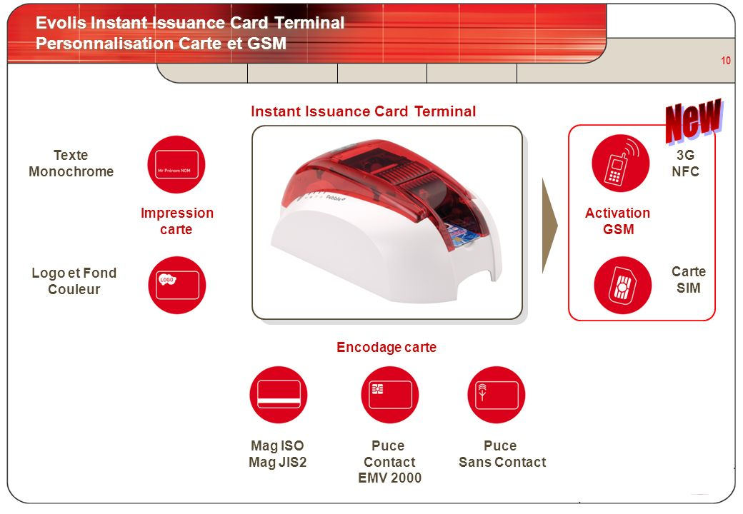 Evolis Instant Issuance Card Terminal Personnalisation Carte et GSM