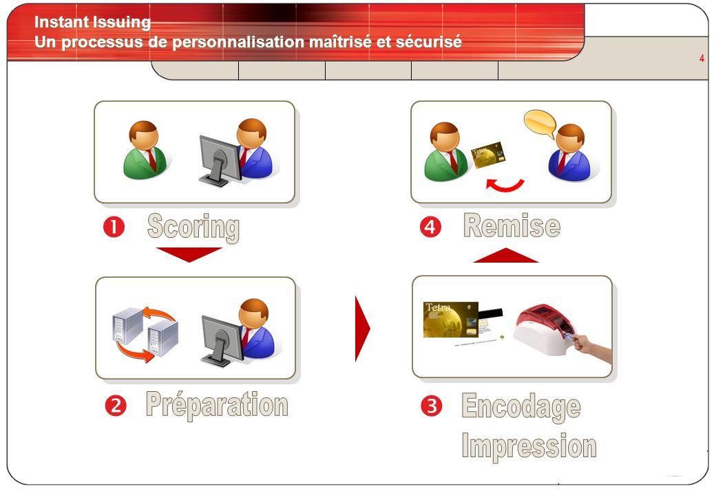 Instant Issuing Un processus de personnalisation maîtrisé et sécurisé