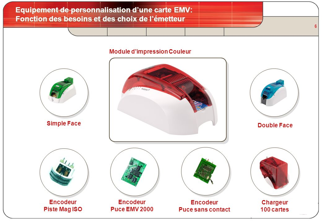 Module d'impression Couleur