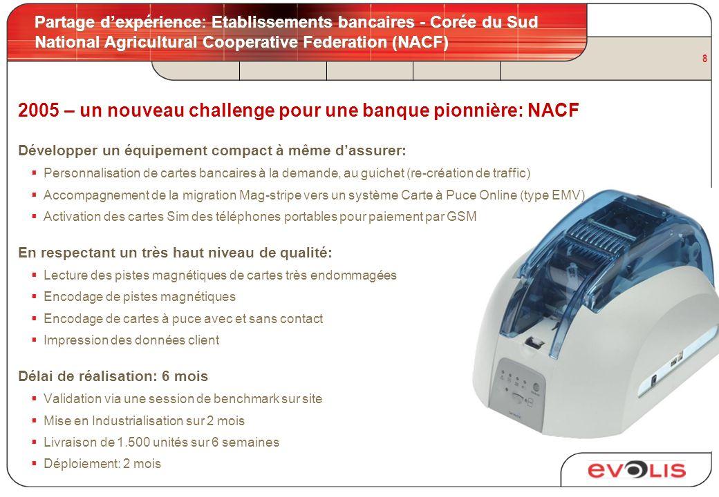 2005 – un nouveau challenge pour une banque pionnière: NACF