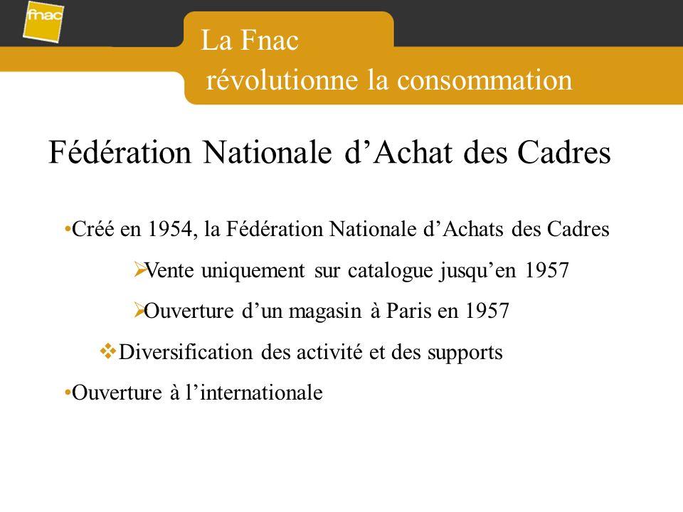 Fédération Nationale d'Achat des Cadres