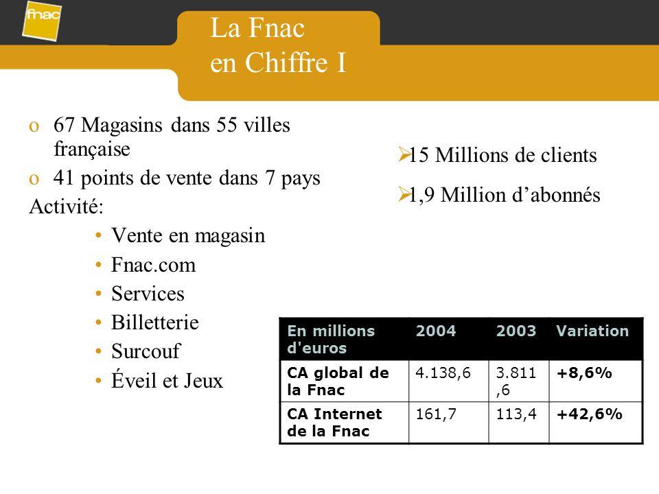La Fnac en Chiffre I 67 Magasins dans 55 villes française