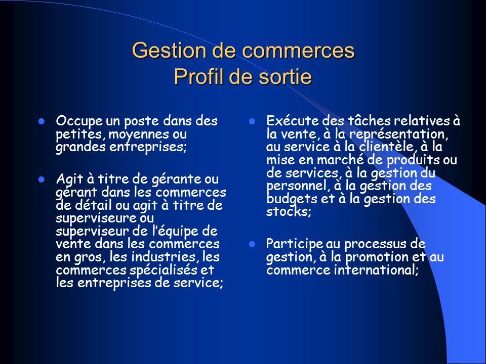 Gestion de commerces Profil de sortie