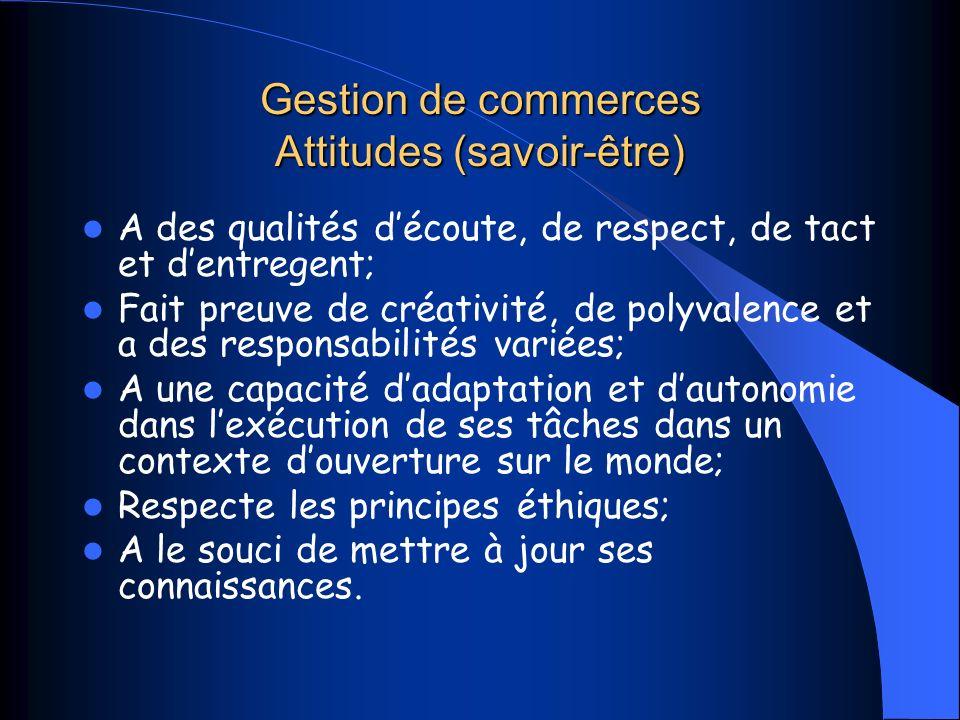 Gestion de commerces Attitudes (savoir-être)