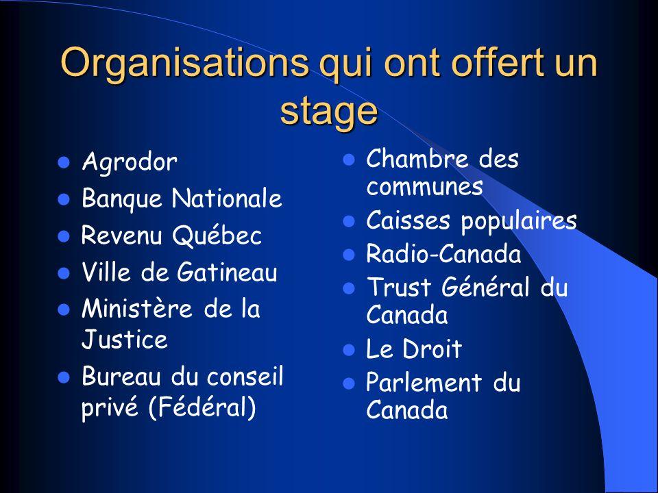 Organisations qui ont offert un stage