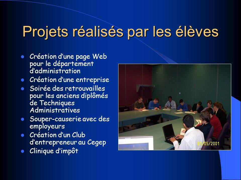 Projets réalisés par les élèves