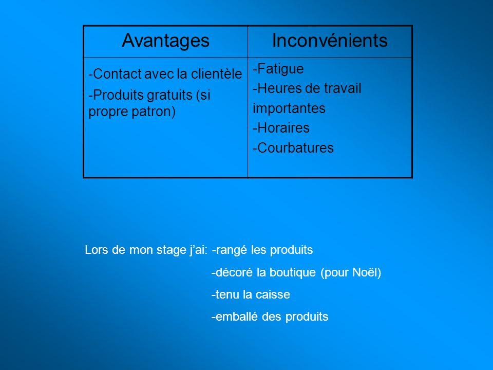 Avantages Inconvénients -Contact avec la clientèle